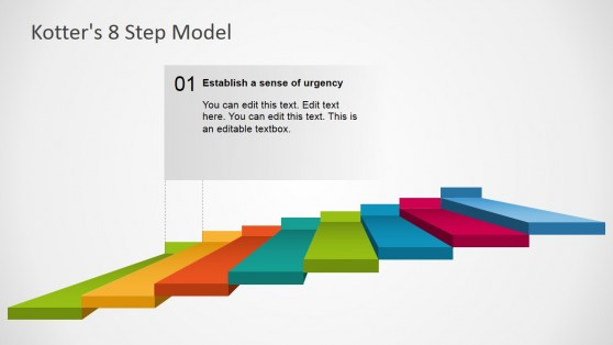 Business Model Template Kotters
