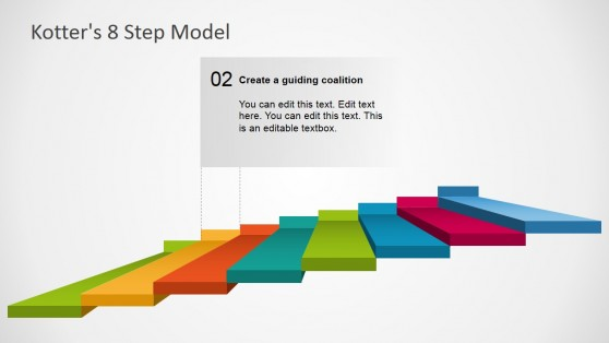 Presentation of Kotters 8 Step Template