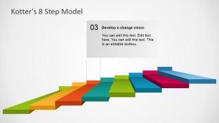 Creating Vision Slide Presentation