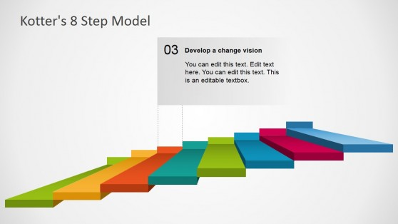 Editable PowerPoint 8 Step Model