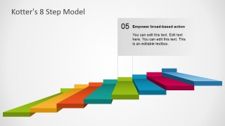 Staircase 8 Stages of Change in Kotters Model