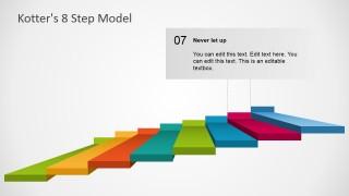 Change Management Concept Slides