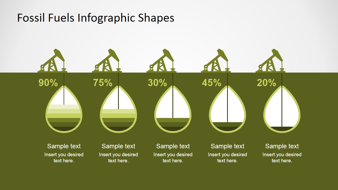 Fossil Fuels Infographics For Powerpoint Slidemodel