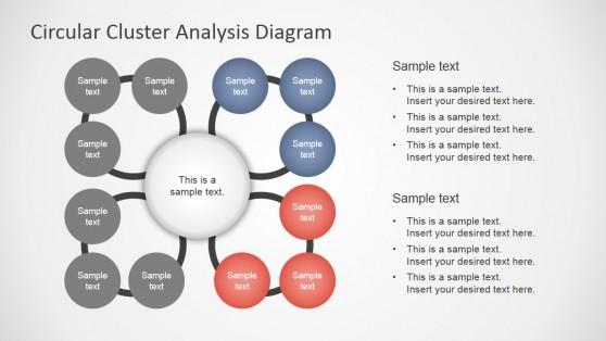 7061-01-circular-cluster-analysis-2