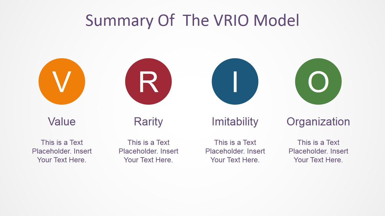 PowerPoint Banner of VRIO Model