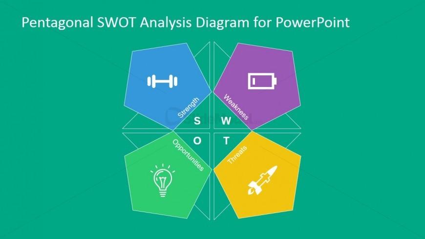 PowerPoint Flat SWOT Diagram Pentagonal