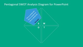 PowerPoint Slide TOWS Diagram Strengths Description
