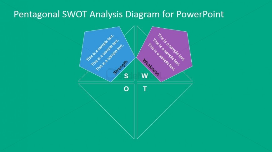 PowerPoint Slide Describing TOWS Analysis Wekaness