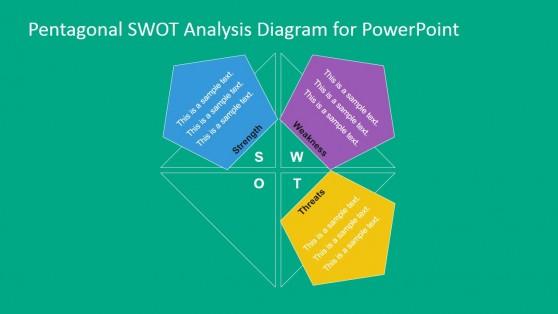 Threats Slide Description PowerPoint SWOT