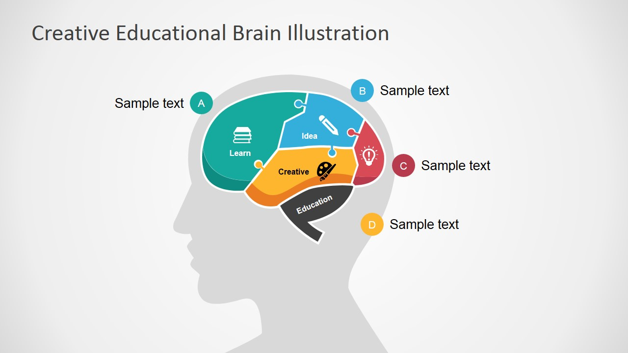 Creative Educational Brain PowerPoint Template SlideModel