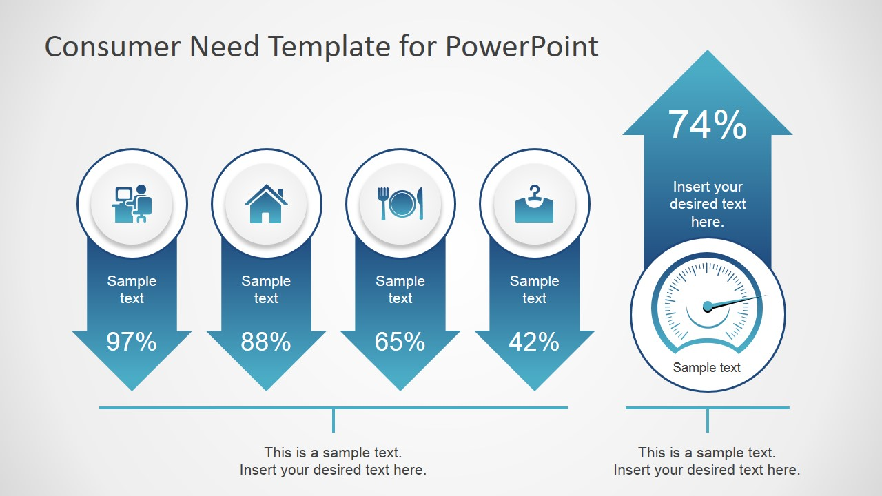 Consumer Needs Powerpoint Template Slidemodel