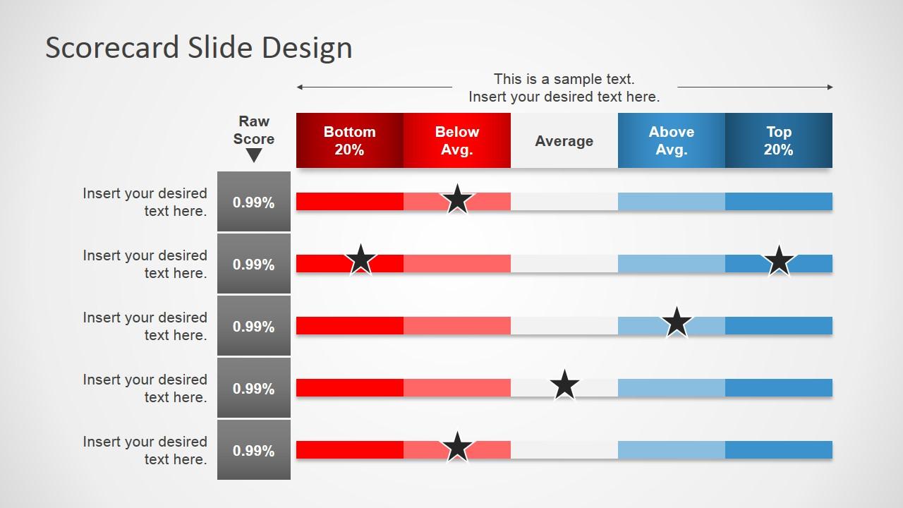 Scorecard Slides For Powerpoint Slidemodel