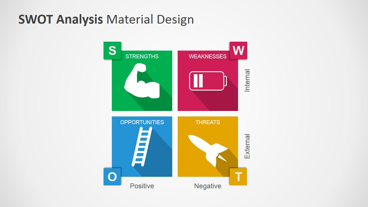 Swot analysis powerpoint template with material design blue swot slide with material design gray swot slide design for powerpoint toneelgroepblik Gallery