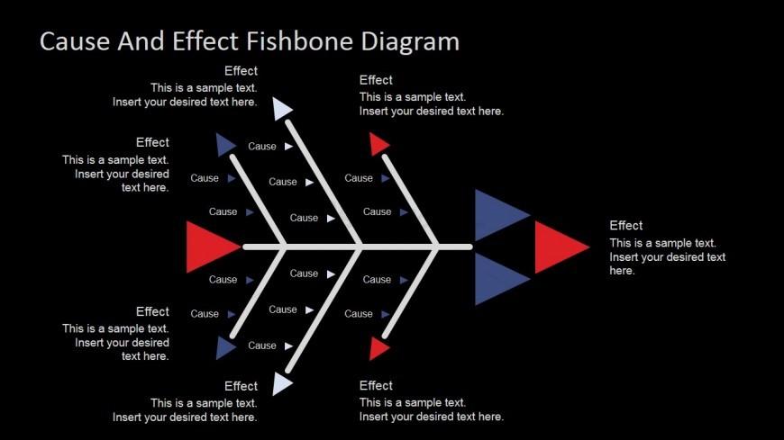 Flat Ishikawa Diagram For Powerpoint Slidemodel