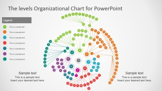 PowerPoint Org Chart Circular Multi Level