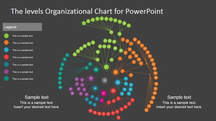 PowerPoint Circular Organizational Chart Multi Level