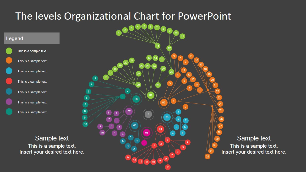powerpoint circular organizational chart multi level - Free Organizational Chart Template For Mac