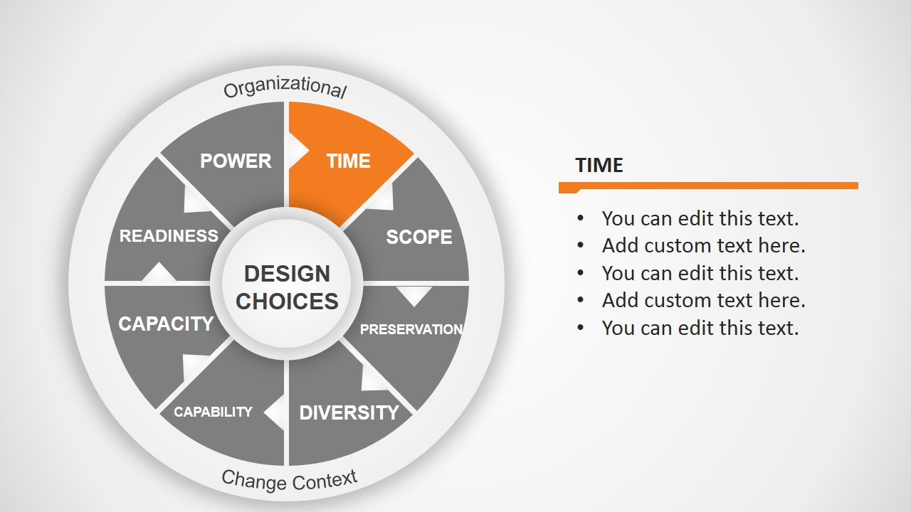 The Change Kaleidoscope PowerPoint Diagram - SlideModel