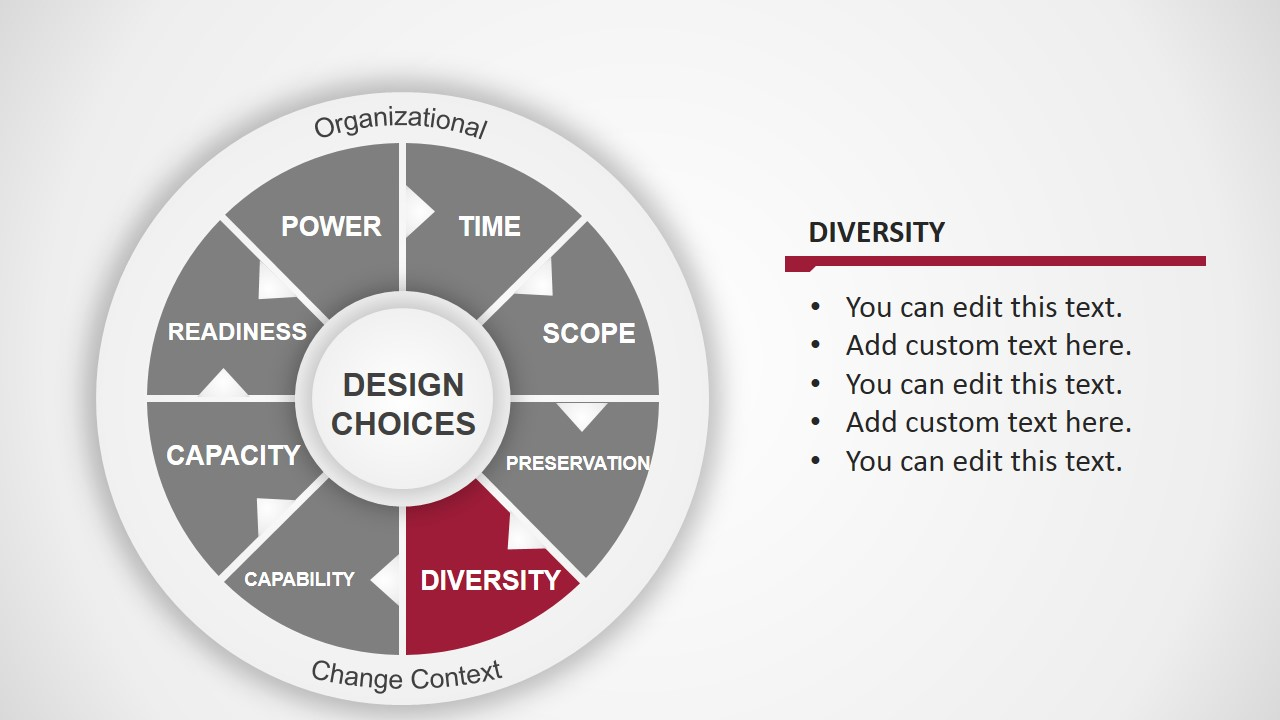 change powerpoint template - Etame.mibawa.co
