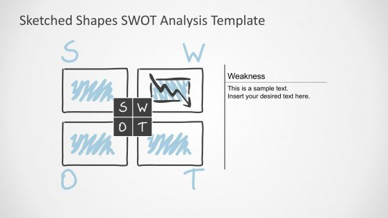 SWOT Matrix Sketched Design