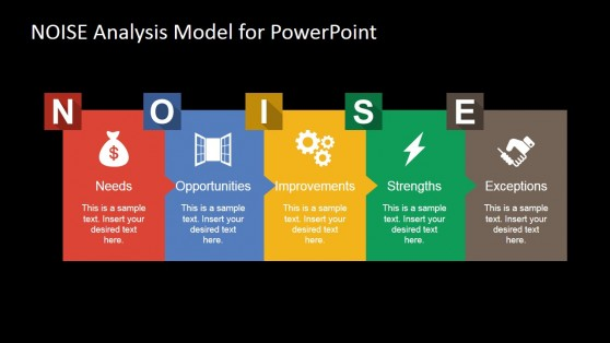 Noise Analysis PowerPoint Diagram