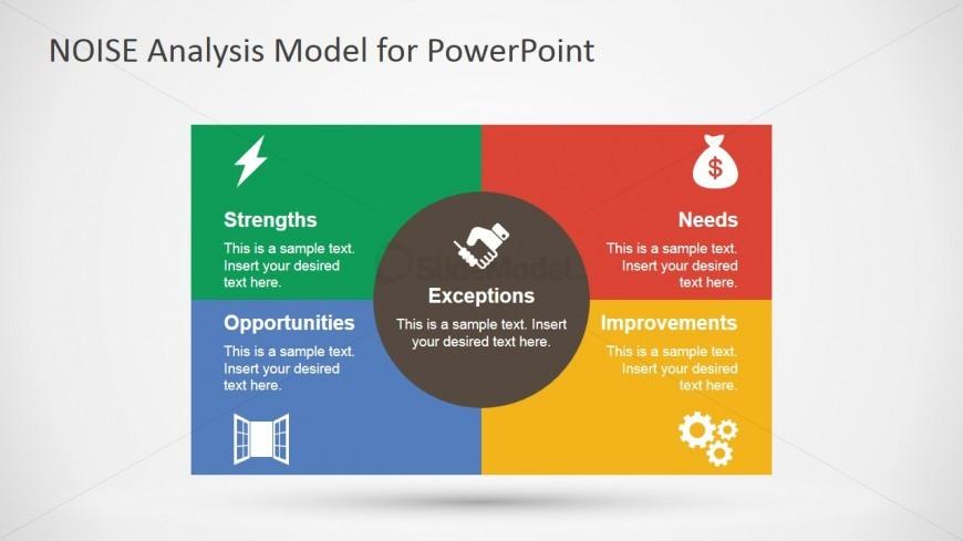 PowerPoint NOISE Diagram