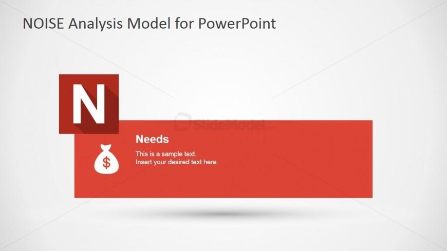 PowerPoint Slide Design for Needs NOISE factor