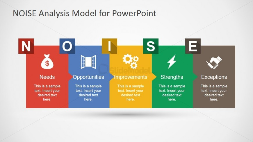 NOISE Model PPT Template