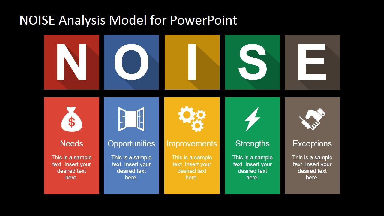 noise analysis powerpoint template