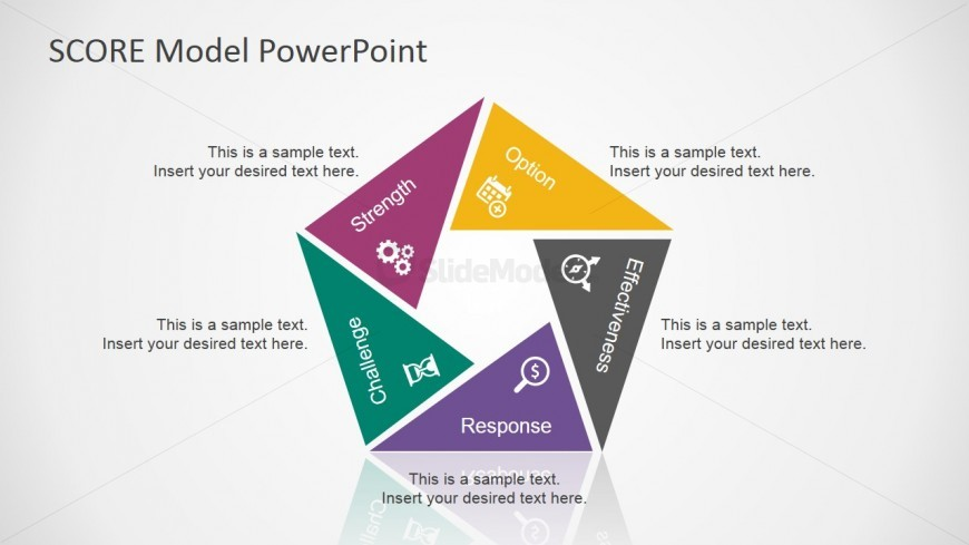 PowerPoint SCORE Model Diagram