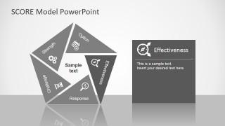 PowerPoint Slide Design for Effectiveness Factor