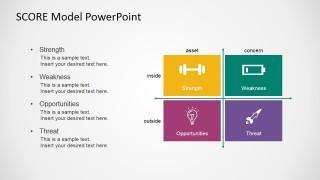 PowerPoint Editable SWOT Matrix