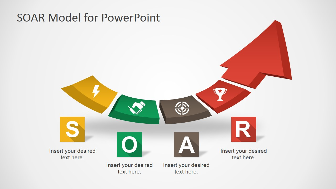 SOAR Model PowerPoint Template - SlideModel