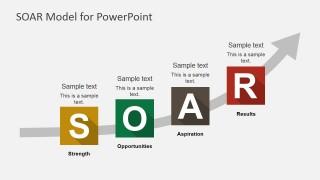PowerPoint Slide Design of SOAR Model Arrow