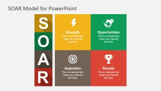 PowerPoint Matrix for SOAR Analysis