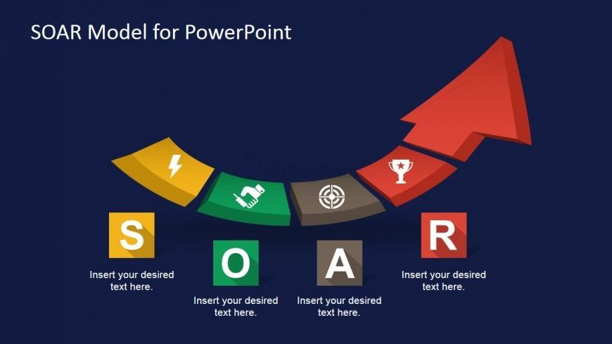 PowerPoint Diagram Featuring SOAR Model
