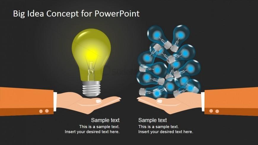 powerpoint theme vs template - big idea vs not so big idea presentation slide slidemodel