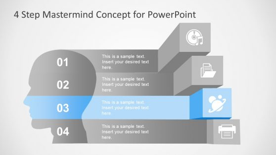 Mastermind Presentation in 4 Steps