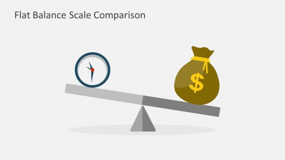 Time over Wealth Flat Balance Scale Comparison