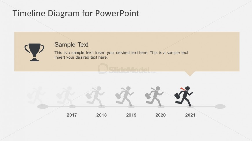 business character annual timeline templates slidemodel
