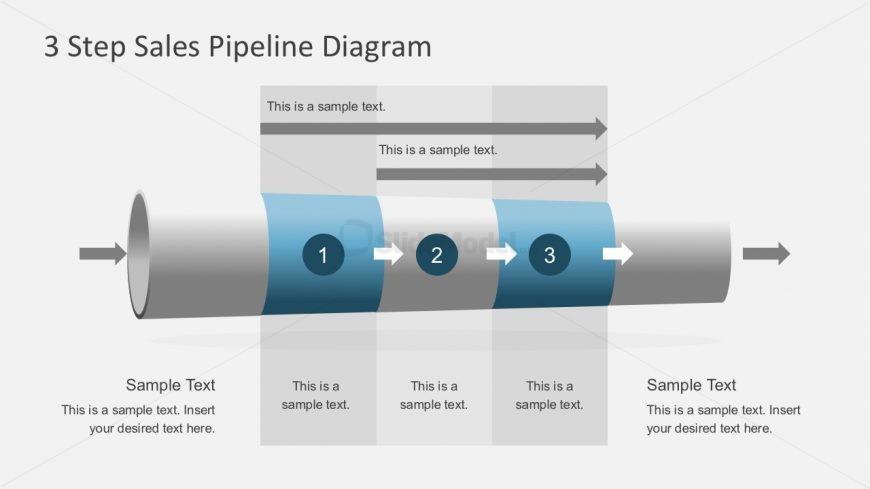 3D Sales Pipeline Diagram