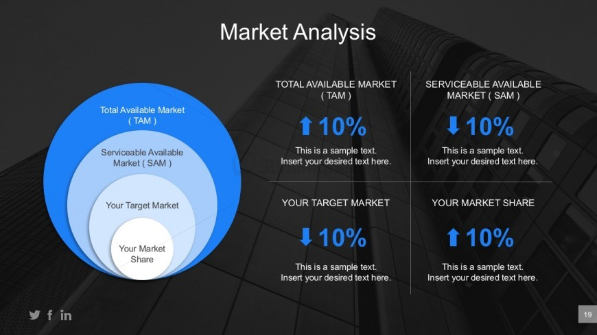 Concentrical Market Analysis PowerPoint Template