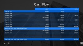 Annual Business Cash Flow Report For PowerPoint