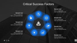 Business Critical Success Factor Model PowerPoint Templates