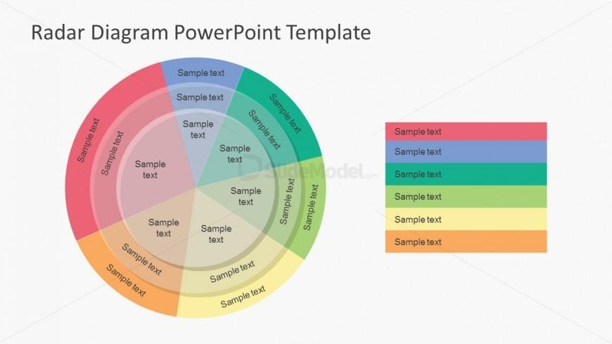 Radar Chart PowerPoint Templates