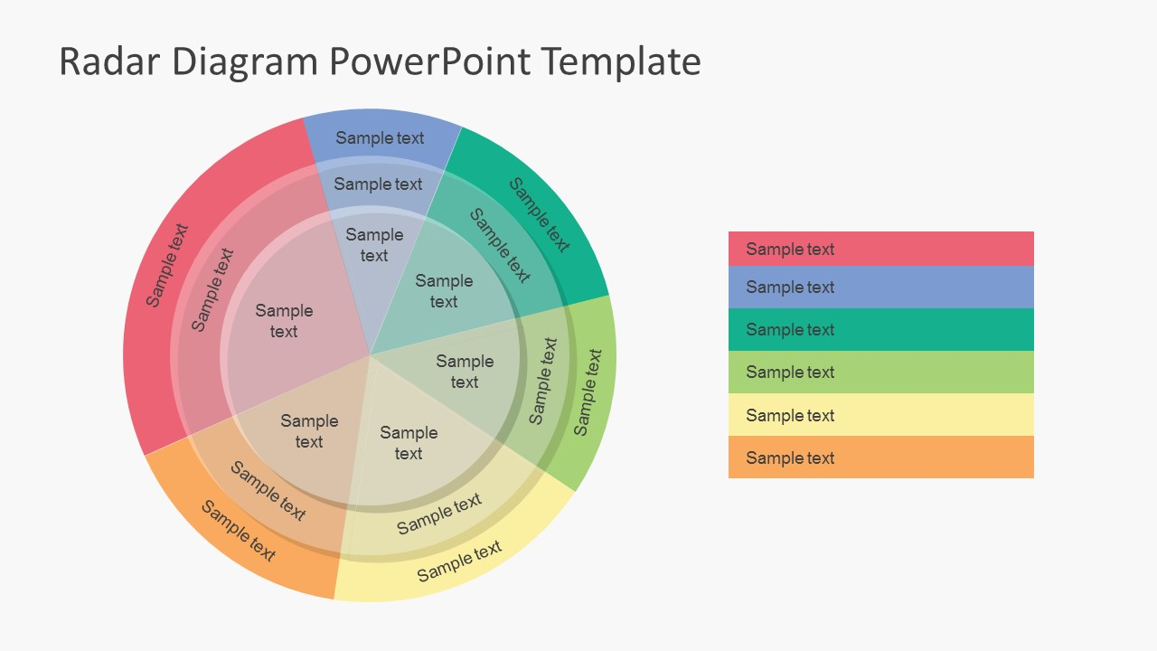 Radar Chart PowerPoint Templates; Spider ...
