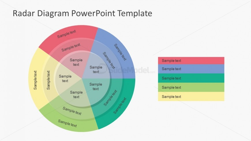 3 concentric circles diagram powerpoint templates slidemodel