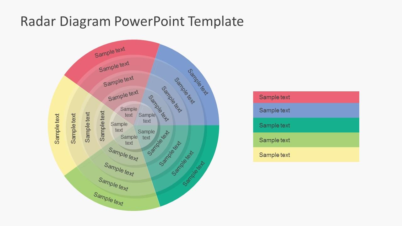 5 Dimension Radar Diagram For Powerpoint Slidemodel