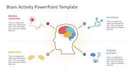 Brain Activity Visual Graphics PowerPoint