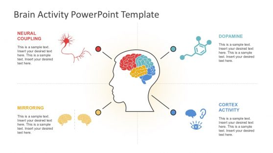 Brain Activity Visual Graphics PowerPoint